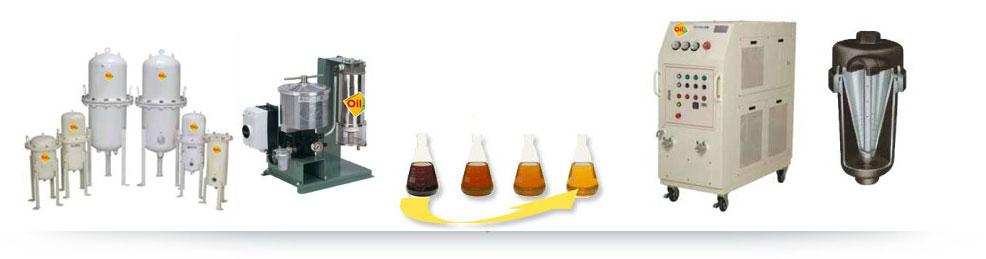 Oil Plus régénération d'huiles